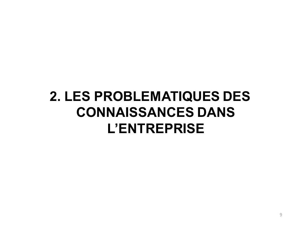 2. LES PROBLEMATIQUES DES CONNAISSANCES DANS L'ENTREPRISE