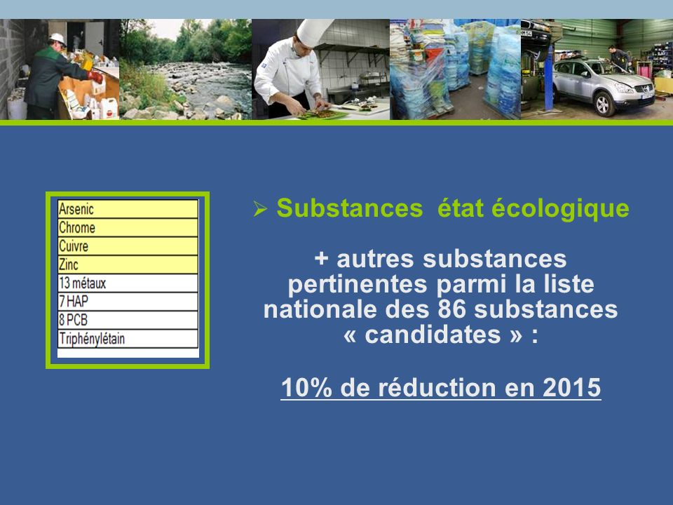 Substances état écologique