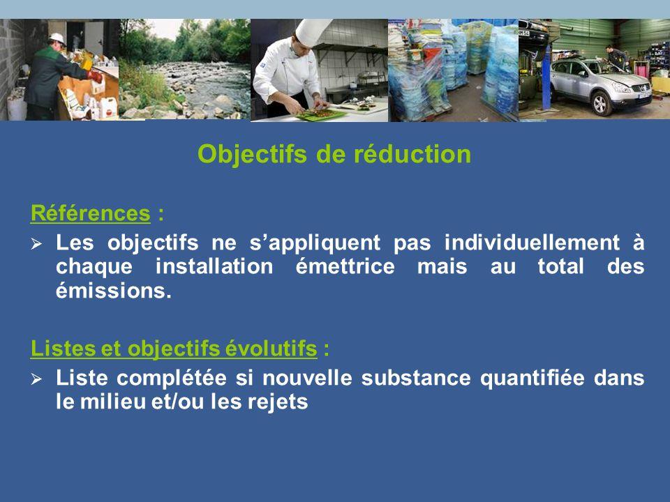Objectifs de réduction
