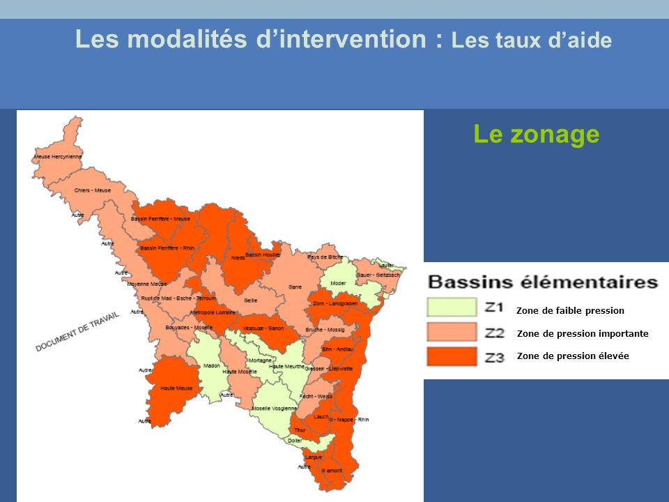 Les modalités d'intervention : Les taux d'aide