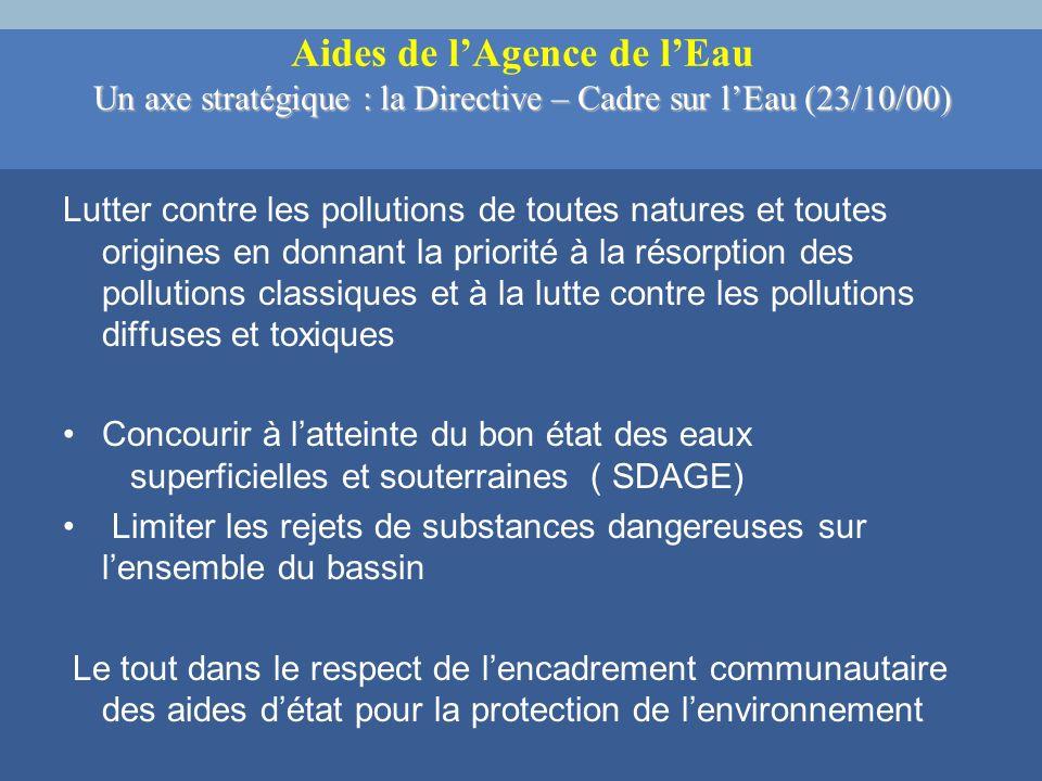 Aides de l'Agence de l'Eau Un axe stratégique : la Directive – Cadre sur l'Eau (23/10/00)