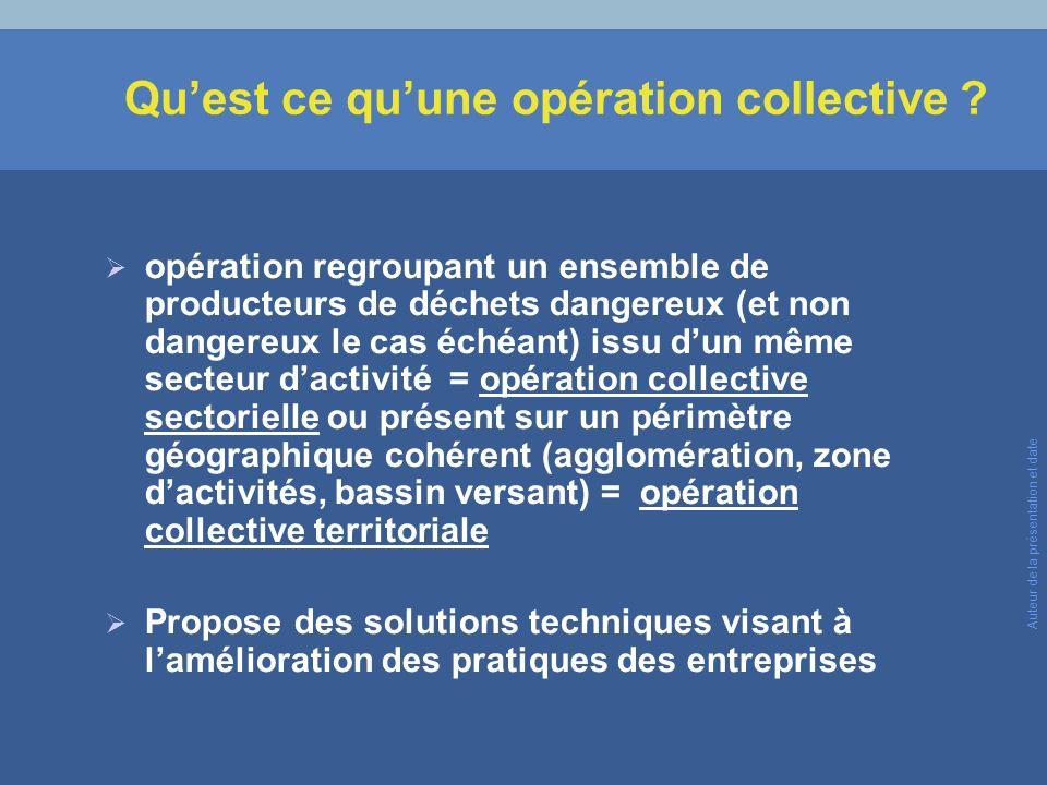 Qu'est ce qu'une opération collective