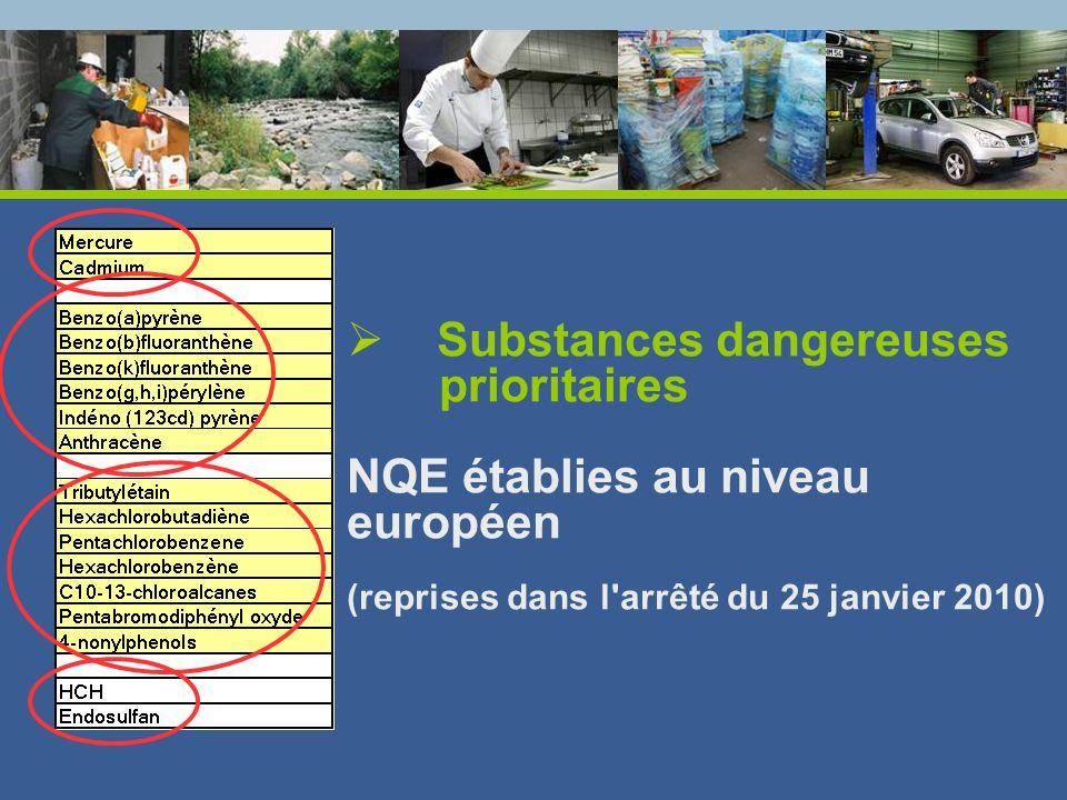 Substances dangereuses prioritaires NQE établies au niveau européen