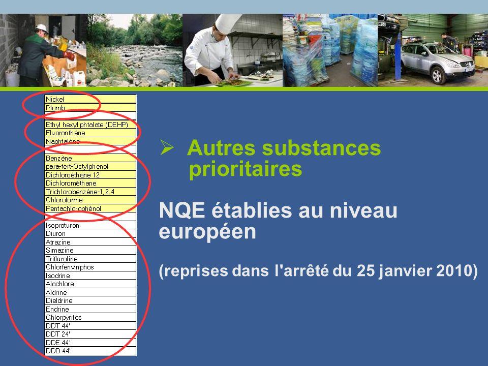 prioritaires NQE établies au niveau européen
