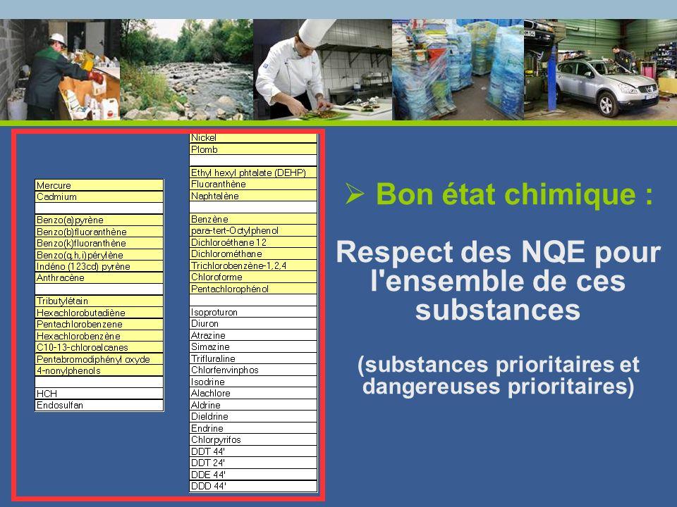 Bon état chimique : Respect des NQE pour l ensemble de ces substances