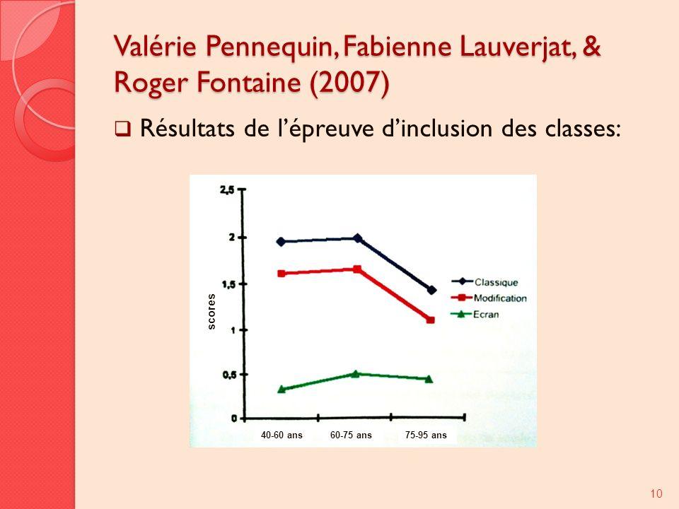 Valérie Pennequin, Fabienne Lauverjat, & Roger Fontaine (2007)