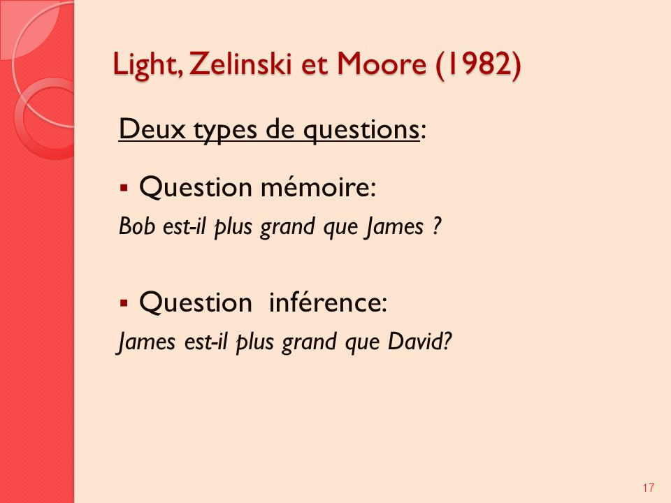 Light, Zelinski et Moore (1982)