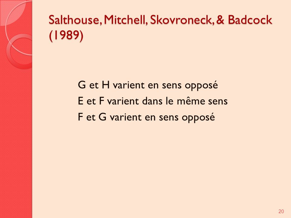 Salthouse, Mitchell, Skovroneck, & Badcock (1989)