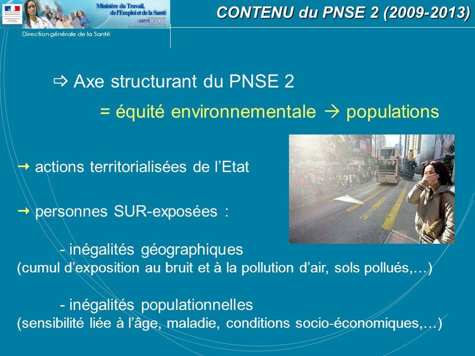  Axe structurant du PNSE 2 = équité environnementale  populations