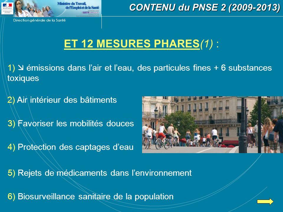 ET 12 MESURES PHARES(1) : CONTENU du PNSE 2 (2009-2013)