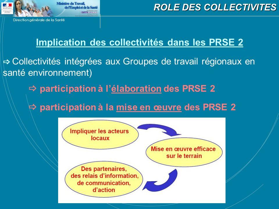 Implication des collectivités dans les PRSE 2