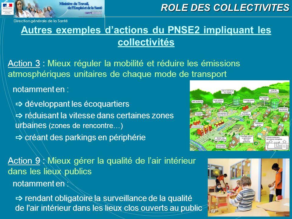 Autres exemples d'actions du PNSE2 impliquant les collectivités