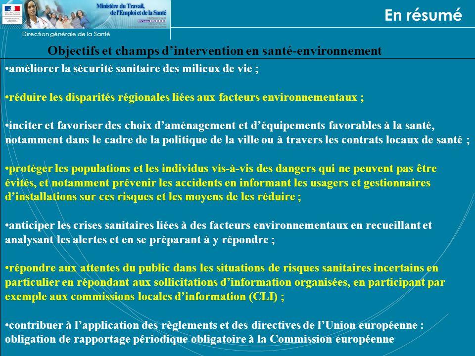 En résumé Objectifs et champs d'intervention en santé-environnement