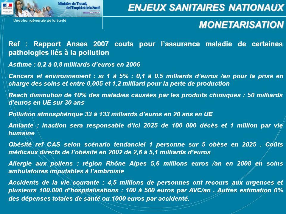 ENJEUX SANITAIRES NATIONAUX MONETARISATION