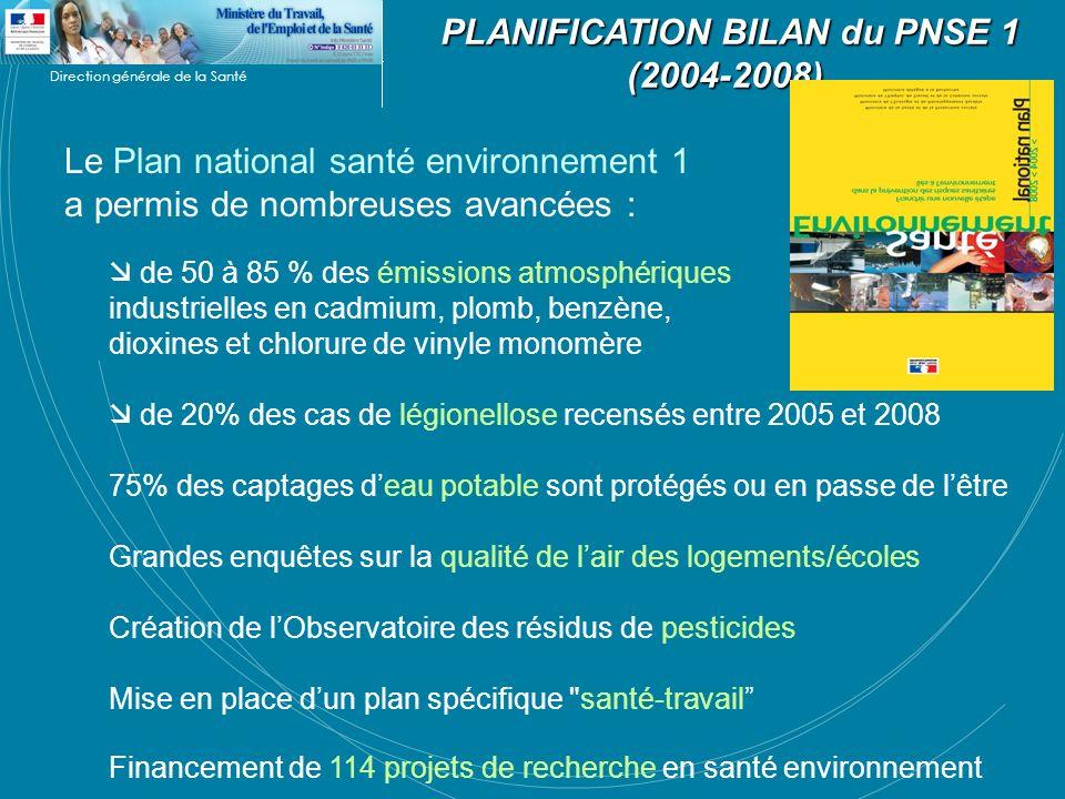 PLANIFICATION BILAN du PNSE 1 (2004-2008)