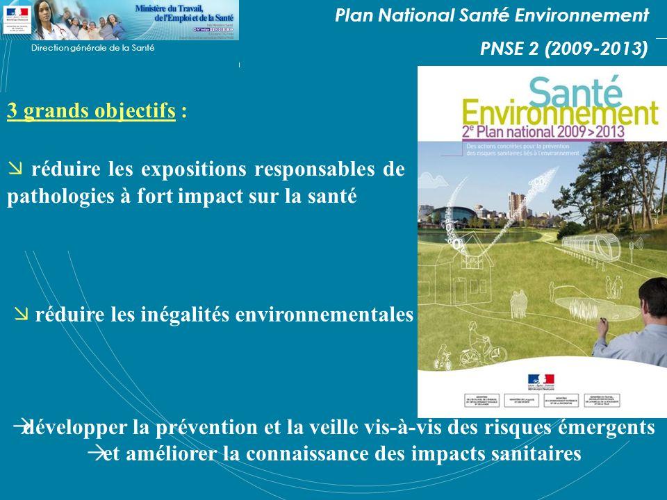  réduire les inégalités environnementales