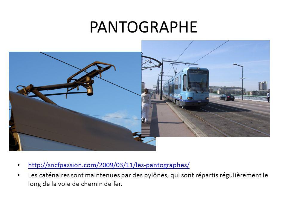 PANTOGRAPHE http://sncfpassion.com/2009/03/11/les-pantographes/