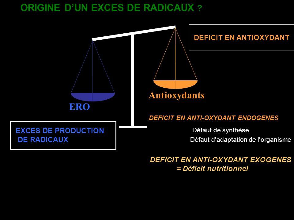 ORIGINE D'UN EXCES DE RADICAUX