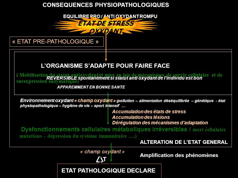 ETAT DE STRESS OXYDANT CONSEQUENCES PHYSIOPATHOLOGIQUES