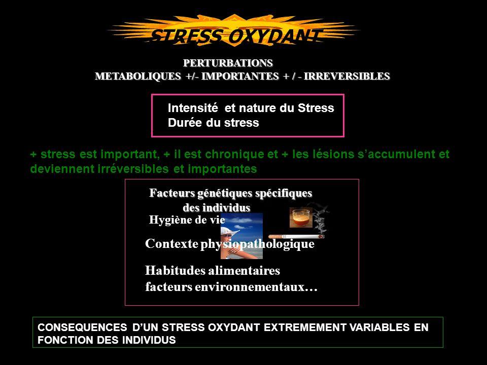 STRESS OXYDANT Contexte physiopathologique Habitudes alimentaires