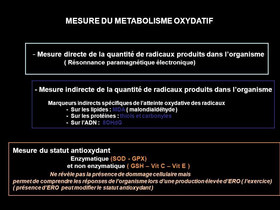 MESURE DU METABOLISME OXYDATIF