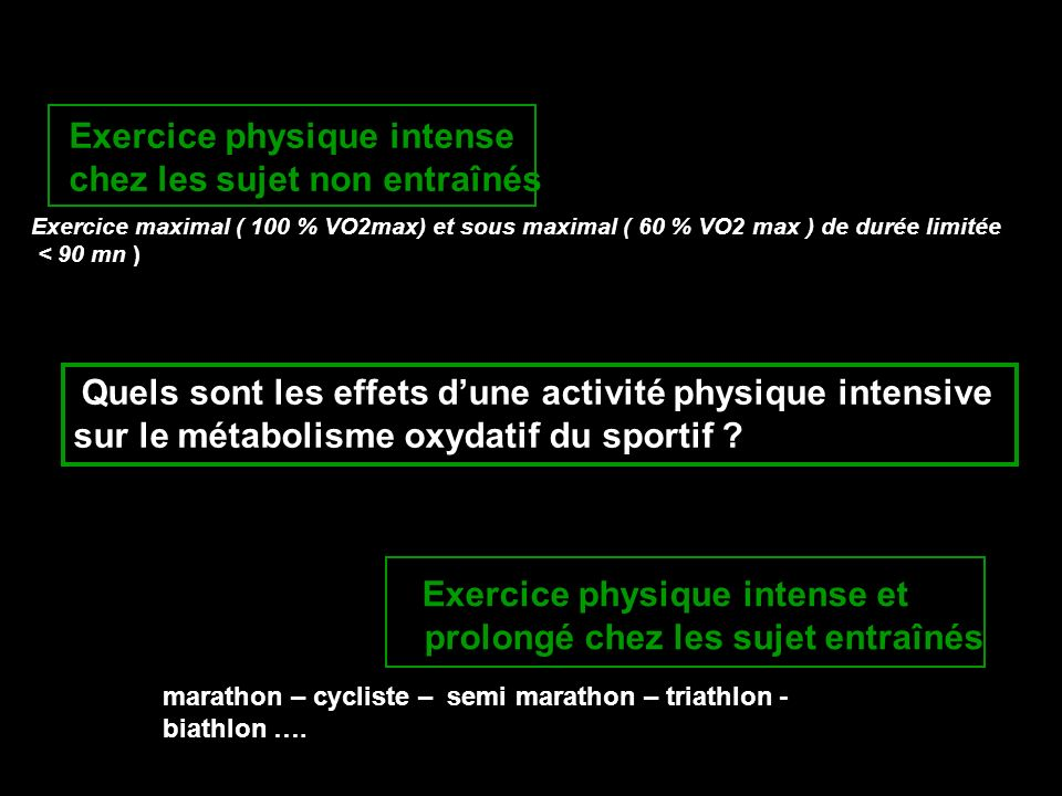 Exercice physique intense chez les sujet non entraînés