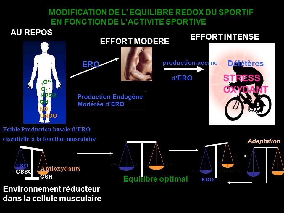 STRESS OXYDANT ERO MODIFICATION DE L' EQUILIBRE REDOX DU SPORTIF