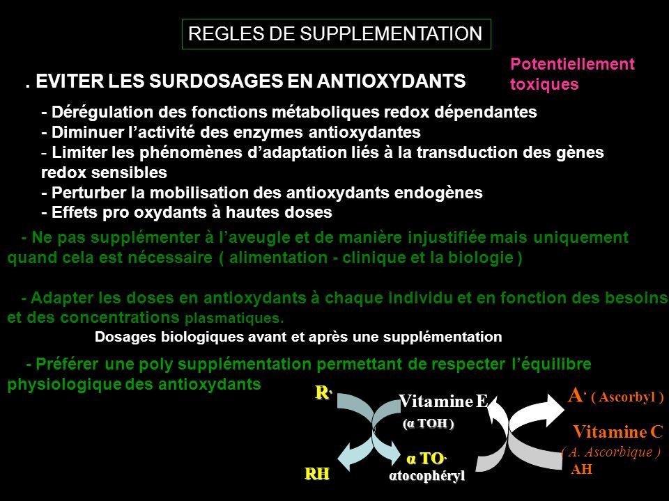 A. ( Ascorbyl ) AH REGLES DE SUPPLEMENTATION