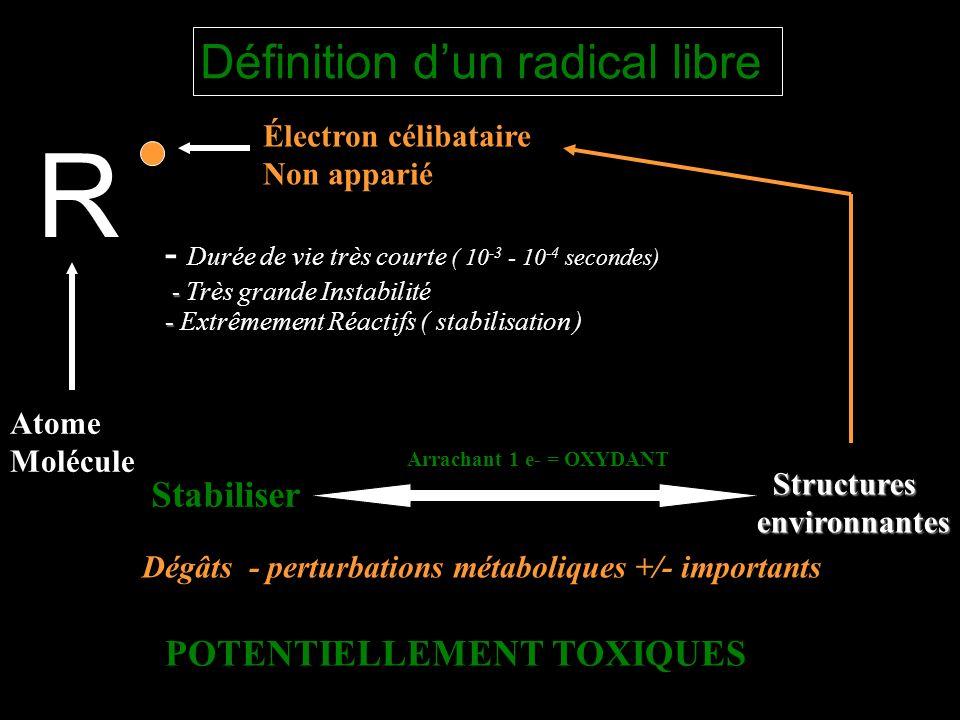 Définition d'un radical libre
