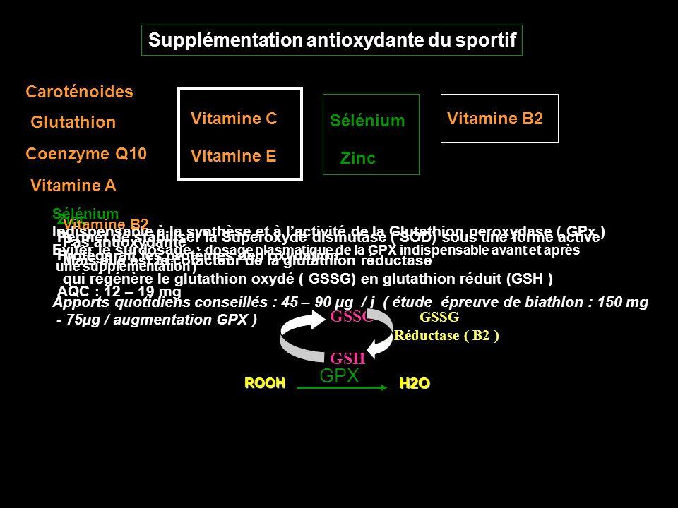 Supplémentation antioxydante du sportif