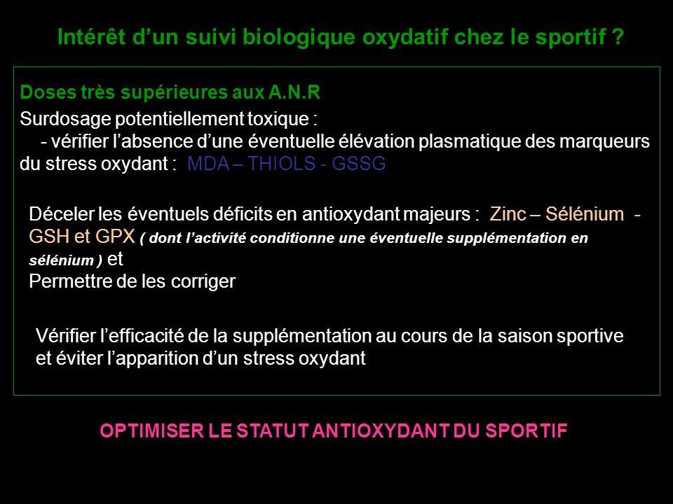 Intérêt d'un suivi biologique oxydatif chez le sportif