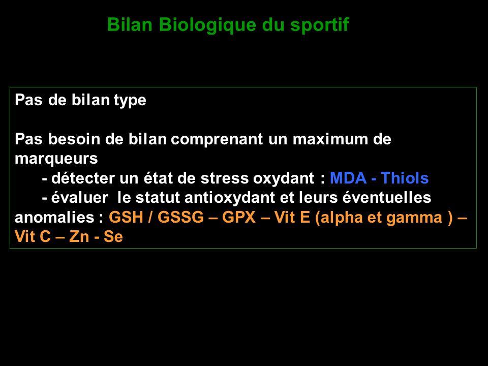 Bilan Biologique du sportif
