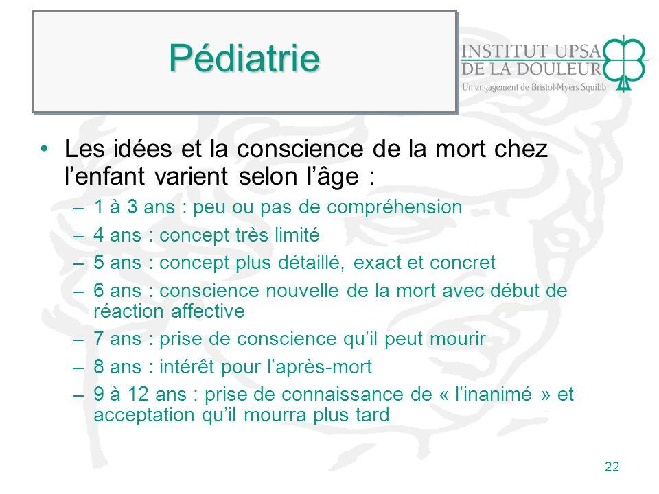 Pédiatrie Les idées et la conscience de la mort chez l'enfant varient selon l'âge : 1 à 3 ans : peu ou pas de compréhension.