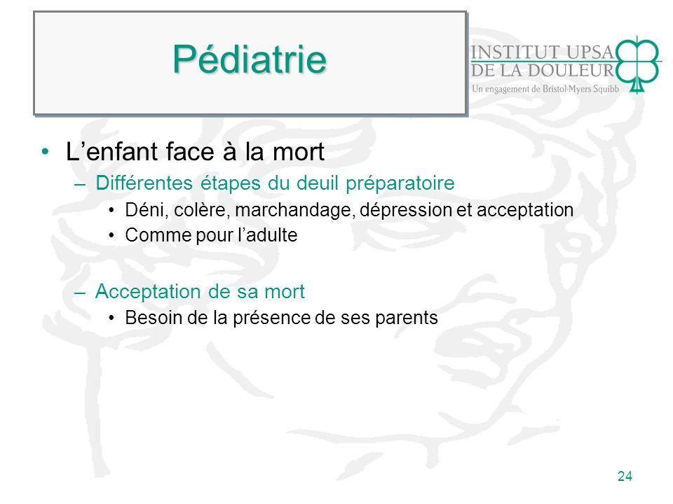 Pédiatrie L'enfant face à la mort
