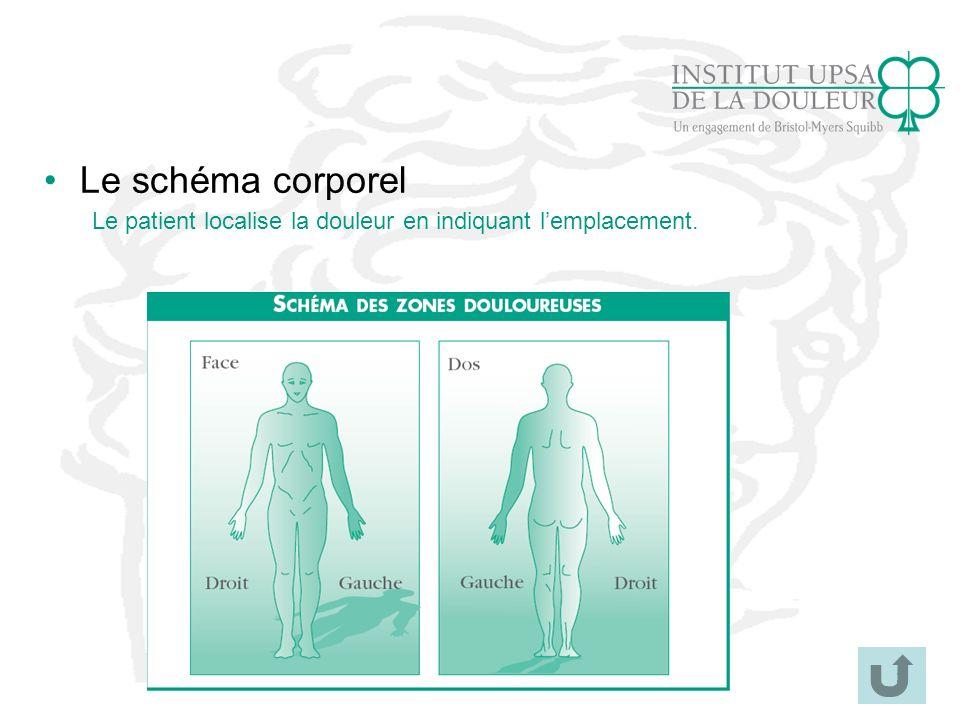 Le schéma corporel Le patient localise la douleur en indiquant l'emplacement.