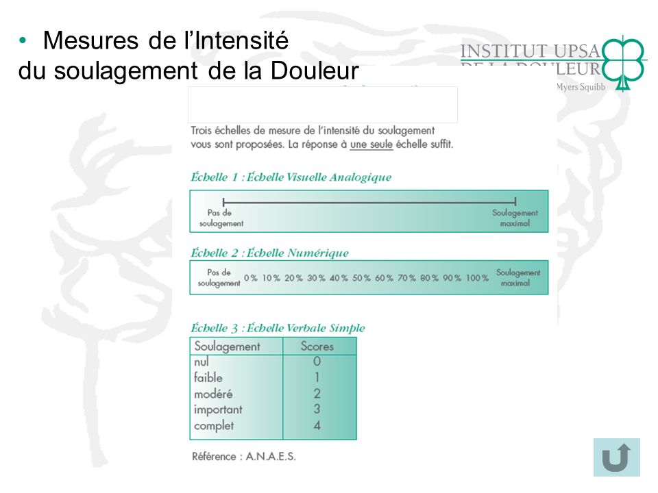 Mesures de l'Intensité
