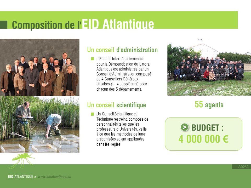 4 000 000 € 55 agents BUDGET : Un conseil d administration