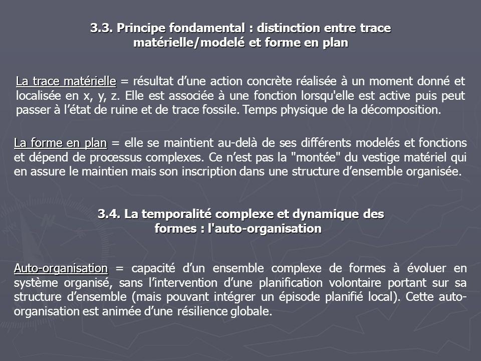 3.3. Principe fondamental : distinction entre trace matérielle/modelé et forme en plan