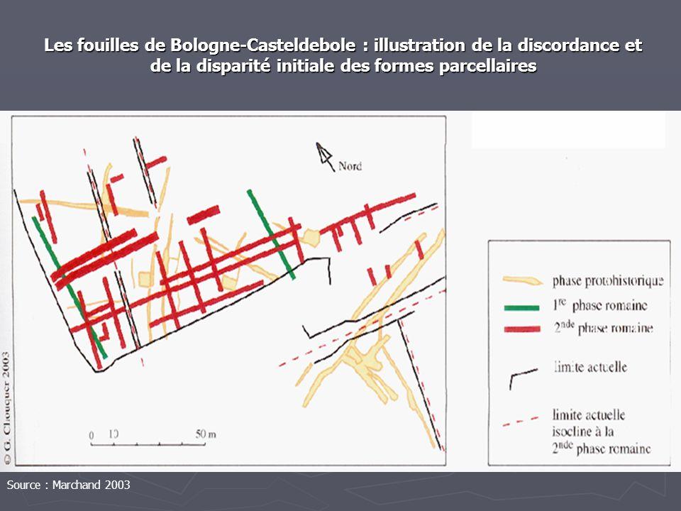 Les fouilles de Bologne-Casteldebole : illustration de la discordance et de la disparité initiale des formes parcellaires