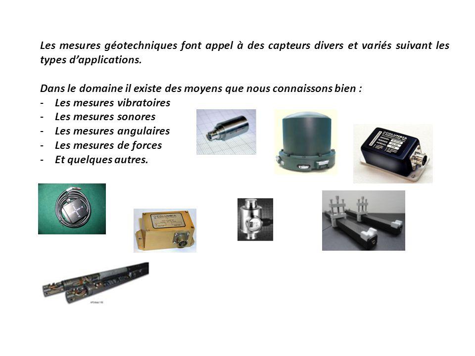 Les mesures géotechniques font appel à des capteurs divers et variés suivant les types d'applications.
