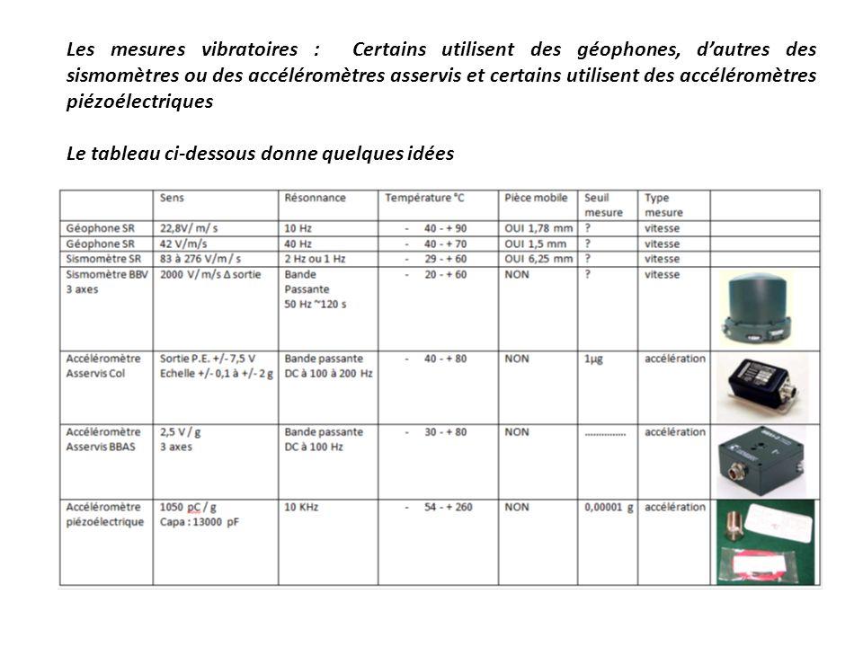 Les mesures vibratoires : Certains utilisent des géophones, d'autres des sismomètres ou des accéléromètres asservis et certains utilisent des accéléromètres piézoélectriques