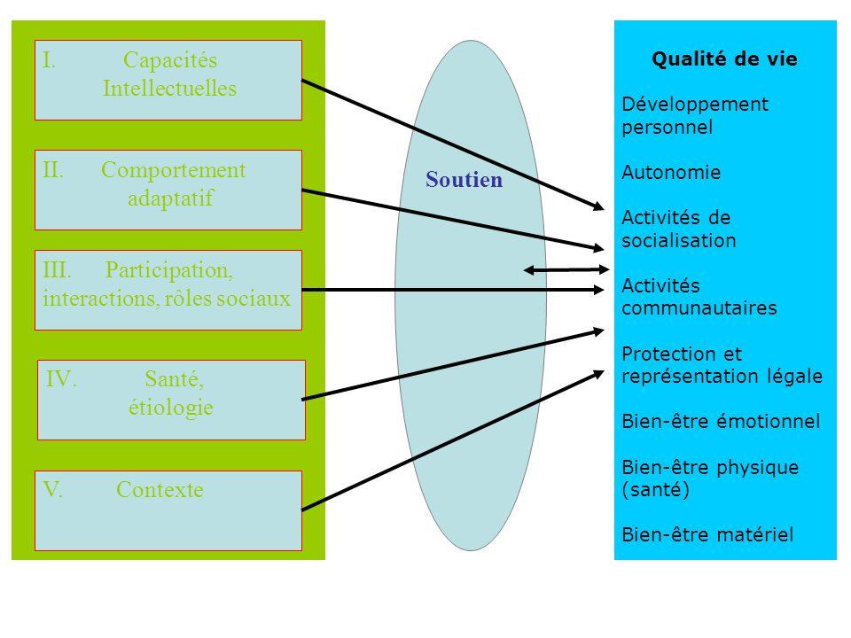 interactions, rôles sociaux II. Comportement adaptatif Capacités