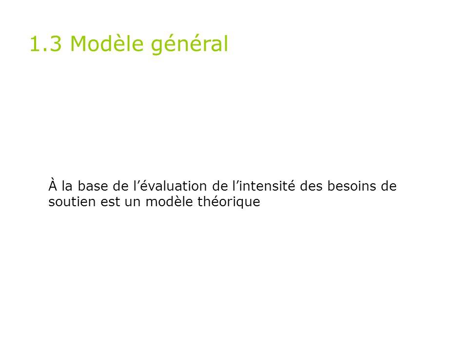 1.3 Modèle général À la base de l'évaluation de l'intensité des besoins de soutien est un modèle théorique.