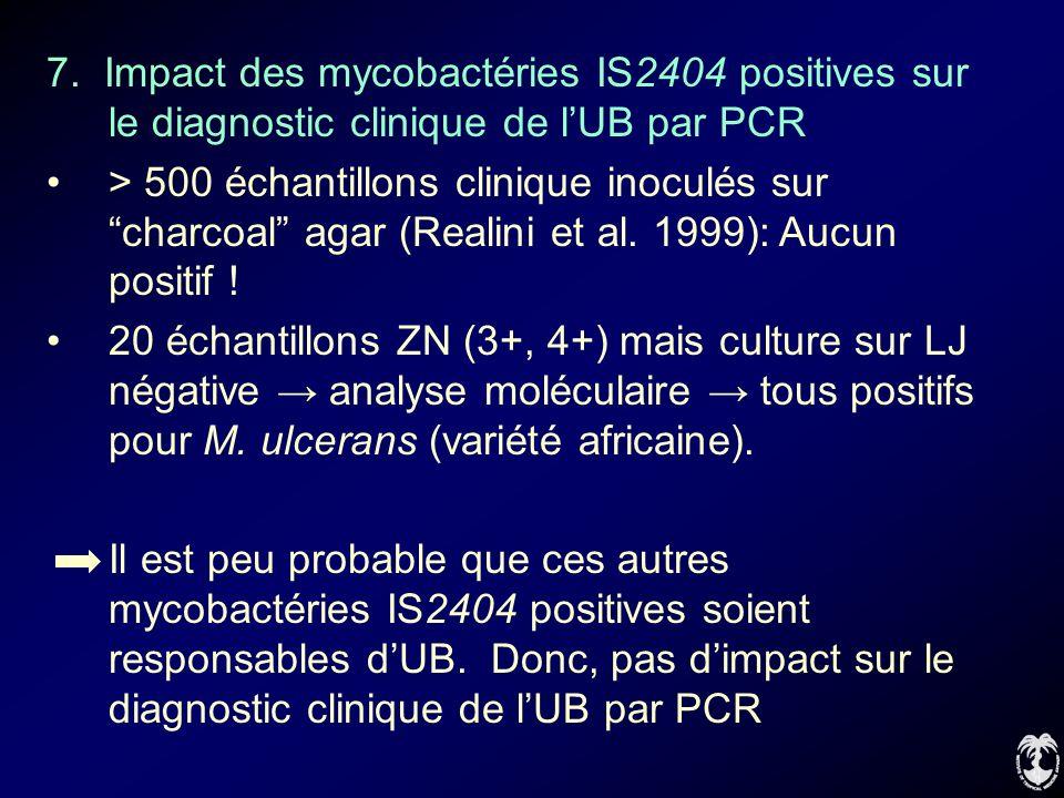 7. Impact des mycobactéries IS2404 positives sur