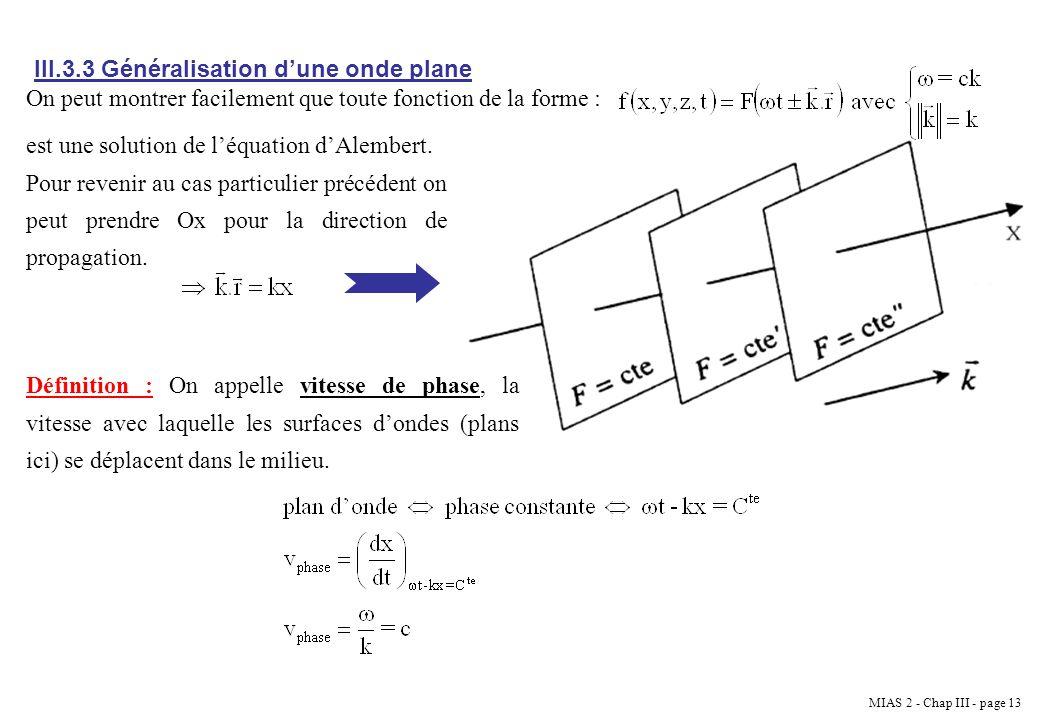 III.3.3 Généralisation d'une onde plane