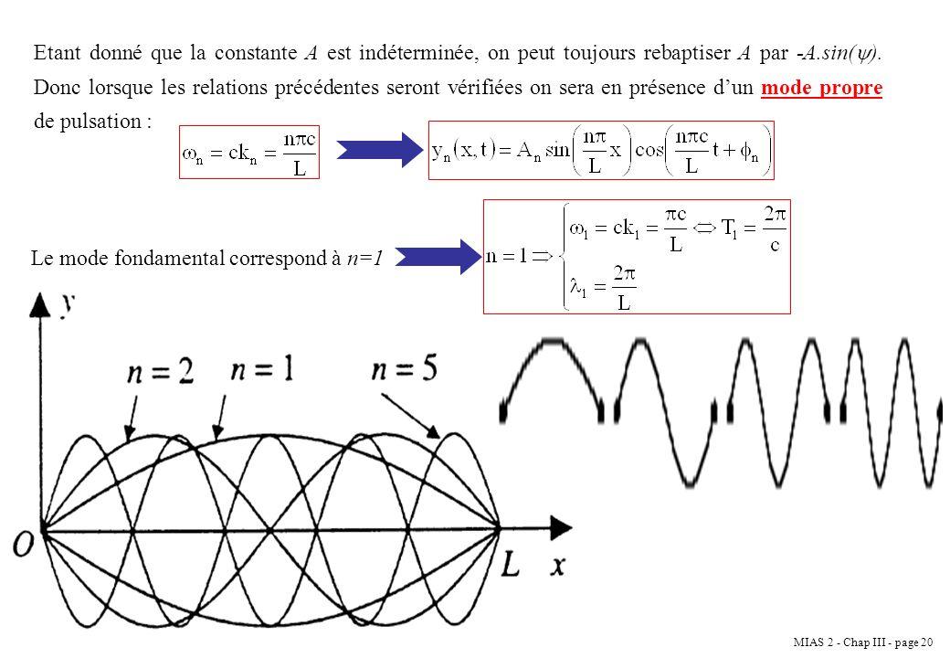 Etant donné que la constante A est indéterminée, on peut toujours rebaptiser A par -A.sin(). Donc lorsque les relations précédentes seront vérifiées on sera en présence d'un mode propre de pulsation :