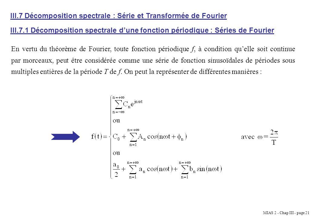 III.7 Décomposition spectrale : Série et Transformée de Fourier
