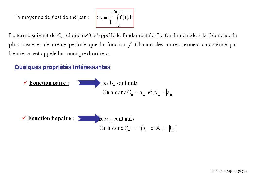 La moyenne de f est donné par :