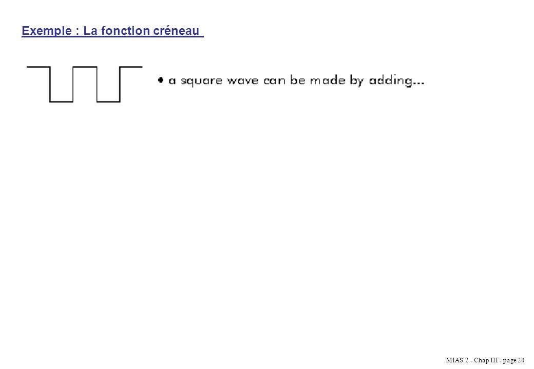 Exemple : La fonction créneau