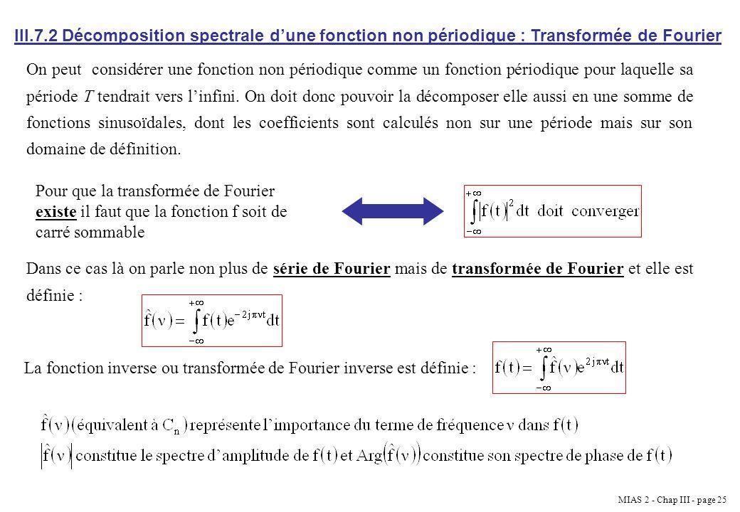 III.7.2 Décomposition spectrale d'une fonction non périodique : Transformée de Fourier